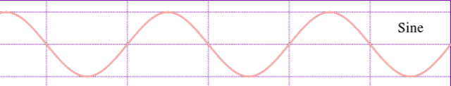 sine-curve